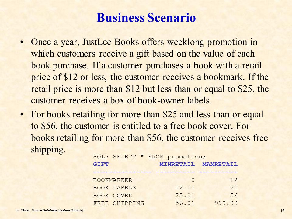 Dr. Chen, Oracle Database System (Oracle) 15 Business Scenario Once a year, JustLee Books offers weeklong promotion in which customers receive a gift