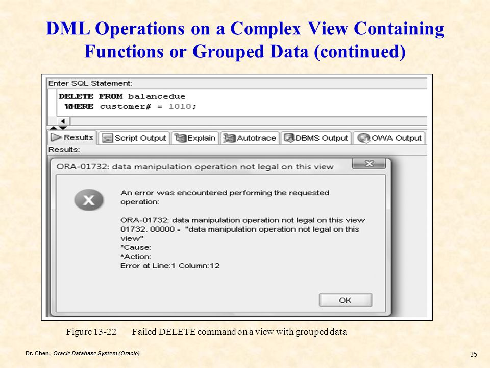 Dr. Chen, Oracle Database System (Oracle) 35 DML Operations on a Complex View Containing Functions or Grouped Data (continued) Figure 13-22 Failed DEL