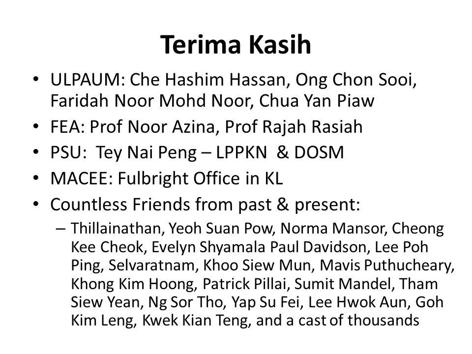 Terima Kasih ULPAUM: Che Hashim Hassan, Ong Chon Sooi, Faridah Noor Mohd Noor, Chua Yan Piaw FEA: Prof Noor Azina, Prof Rajah Rasiah PSU: Tey Nai Peng