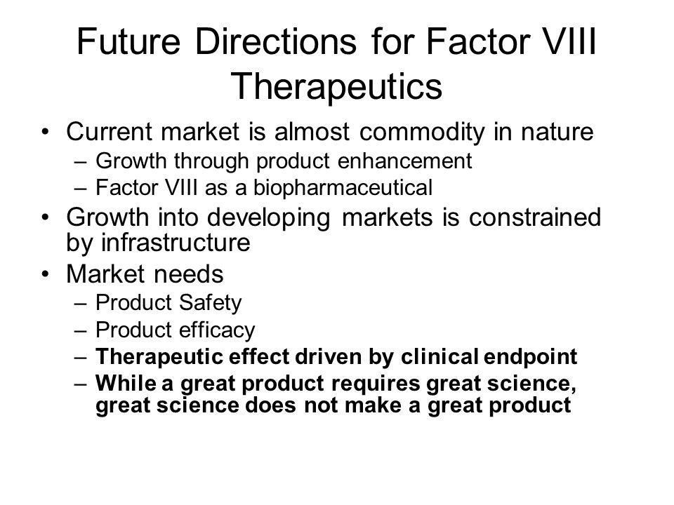 Future Directions for Factor VIII Therapeutics Current market is almost commodity in nature –Growth through product enhancement –Factor VIII as a biopharmaceutical Growth into developing markets is constrained by infrastructure Market needs –Product Safety –Product efficacy –Therapeutic effect driven by clinical endpoint –While a great product requires great science, great science does not make a great product