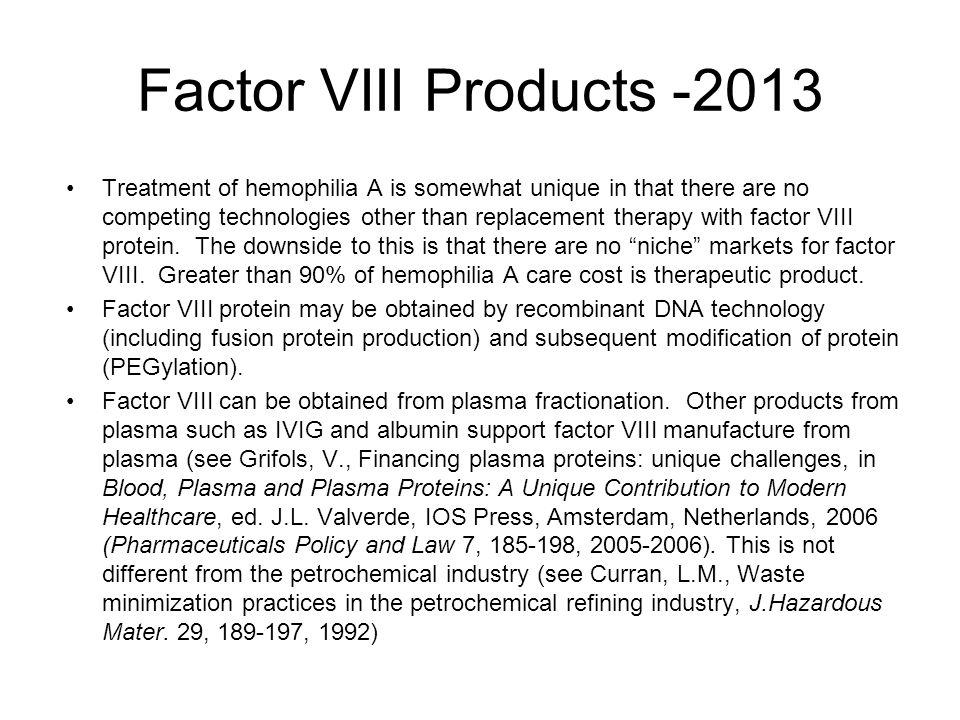 Factor VIII Products -2013 Treatment of hemophilia A is somewhat unique in that there are no competing technologies other than replacement therapy with factor VIII protein.