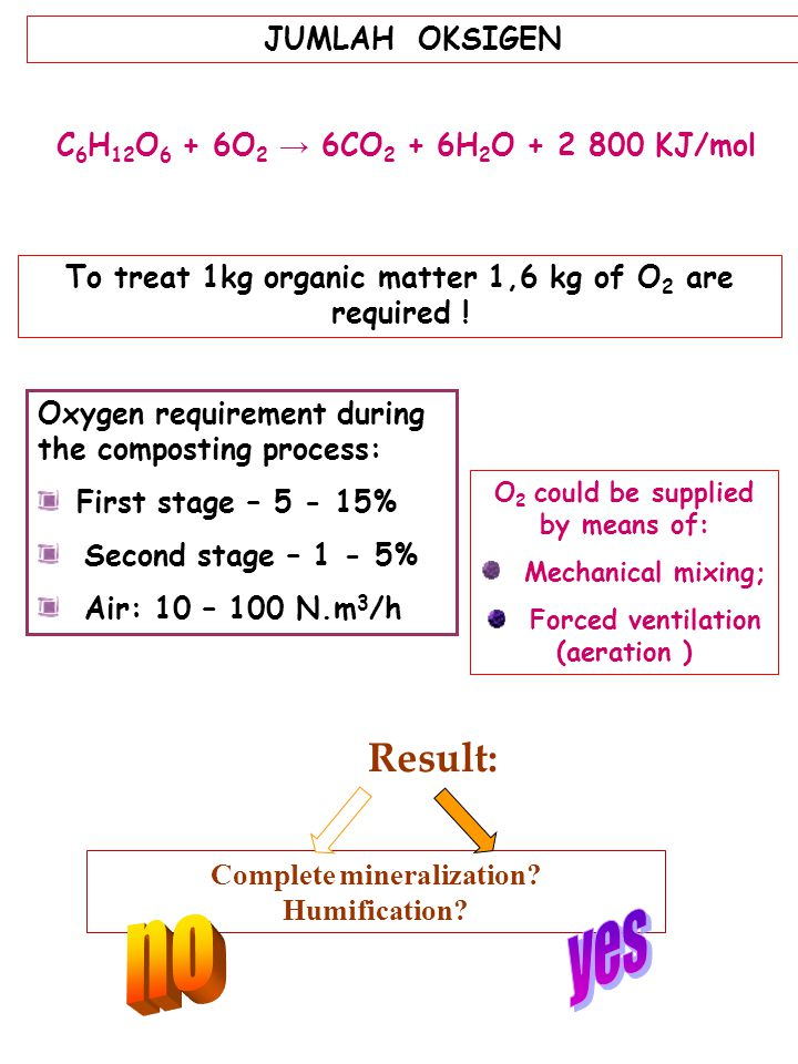 JUMLAH OKSIGEN C 6 H 12 O 6 + 6O 2 → 6CO 2 + 6H 2 O + 2 800 KJ/mol To treat 1kg organic matter 1,6 kg of O 2 are required ! Oxygen requirement during