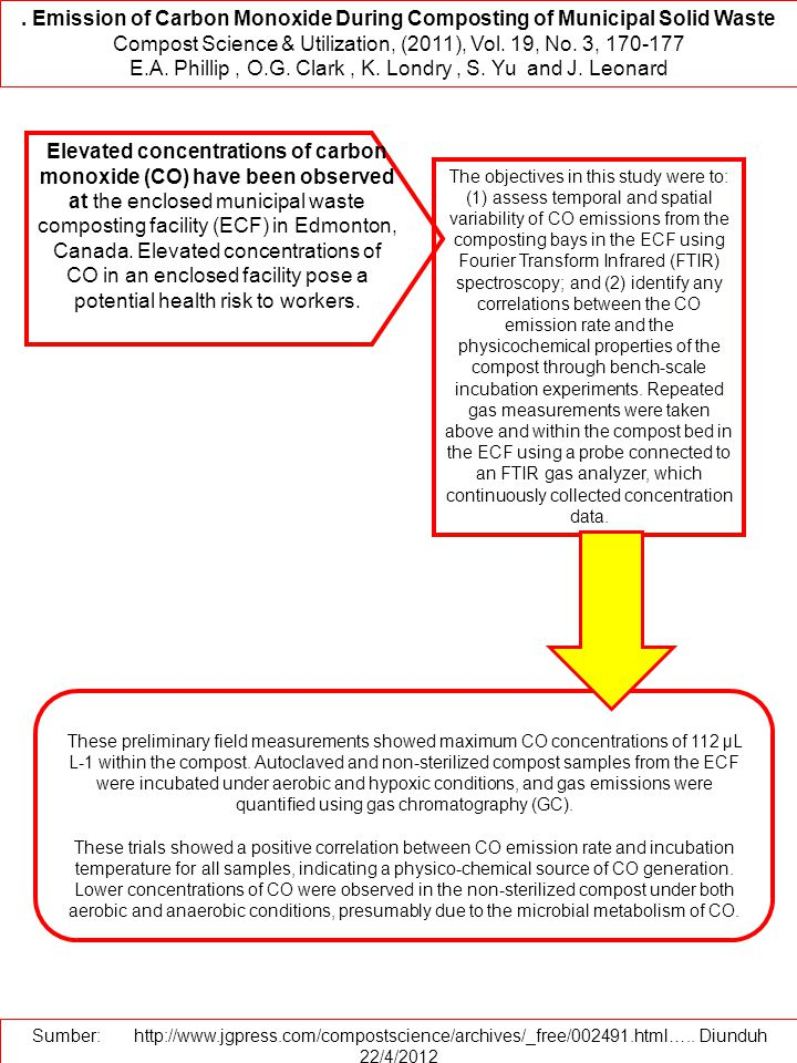 Sumber: http://www.jgpress.com/compostscience/archives/_free/002491.html….. Diunduh 22/4/2012 Elevated concentrations of carbon monoxide (CO) have bee