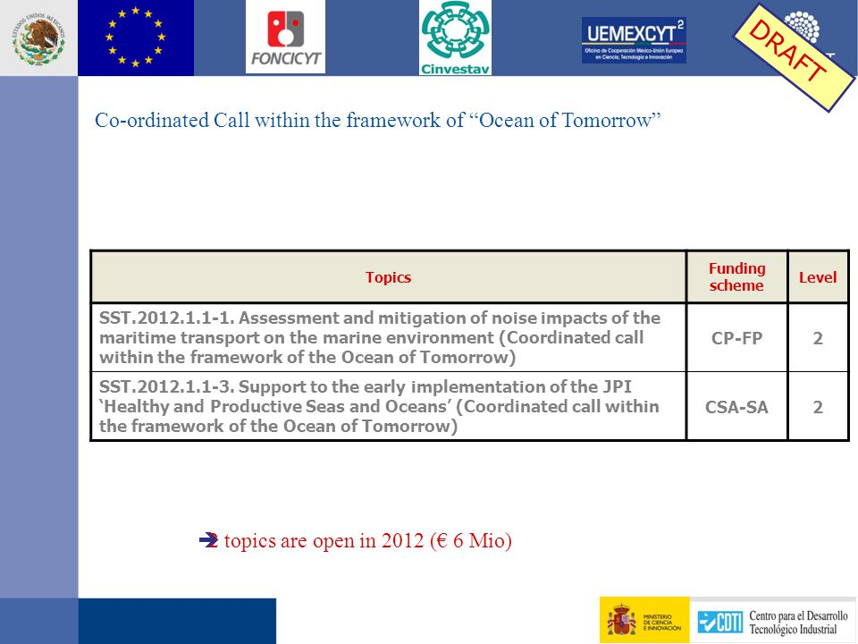 Co-ordinated Call within the framework of Ocean of Tomorrow Topics Funding scheme Level SST.2012.1.1-1.
