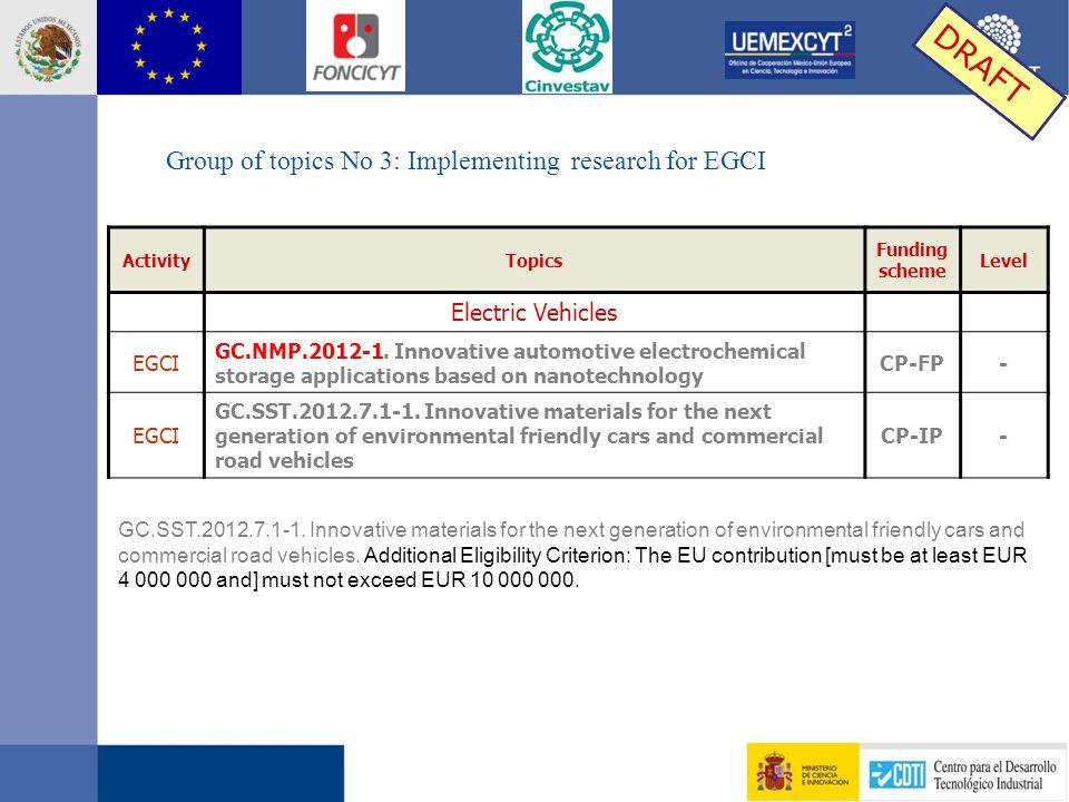 ActivityTopics Funding scheme Level Electric Vehicles EGCI GC.NMP.2012-1.