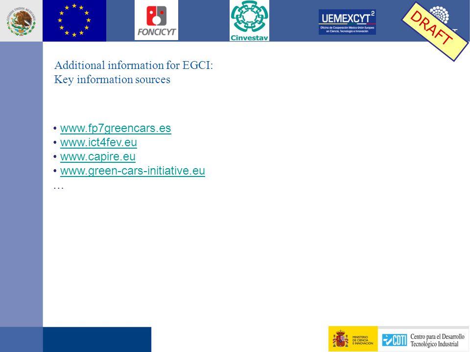 Additional information for EGCI: Key information sources DRAFT www.fp7greencars.es www.ict4fev.eu www.capire.eu www.green-cars-initiative.eu …