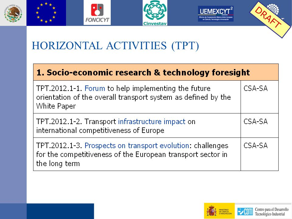 HORIZONTAL ACTIVITIES (TPT) DRAFT