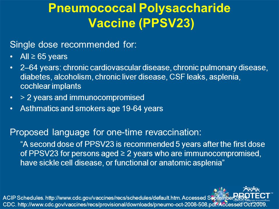 Pneumococcal Polysaccharide Vaccine (PPSV23) Single dose recommended for: All ≥ 65 years 2–64 years: chronic cardiovascular disease, chronic pulmonary