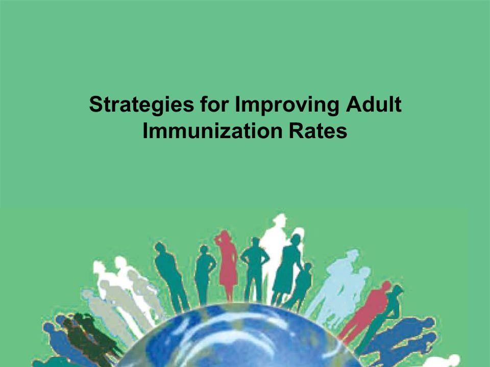 Strategies for Improving Adult Immunization Rates