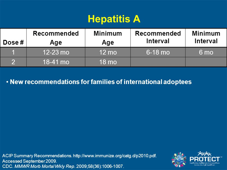 Hepatitis A Dose # Recommended Age Minimum Age Recommended Interval Minimum Interval 112-23 mo12 mo6-18 mo6 mo 218-41 mo18 mo New recommendations for