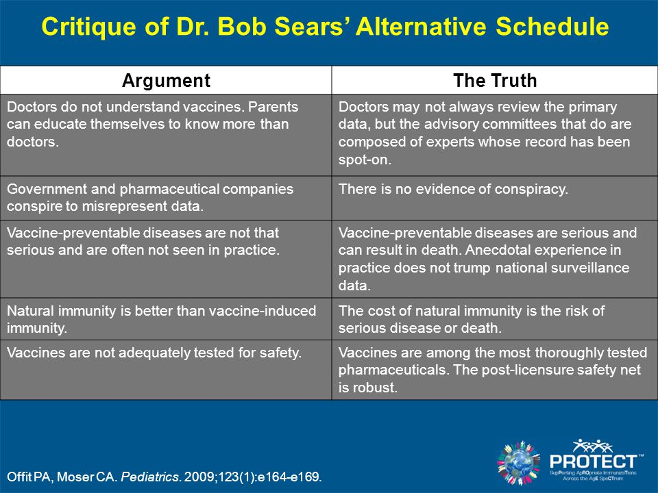 ArgumentThe Truth Doctors do not understand vaccines. Parents can educate themselves to know more than doctors. Doctors may not always review the prim
