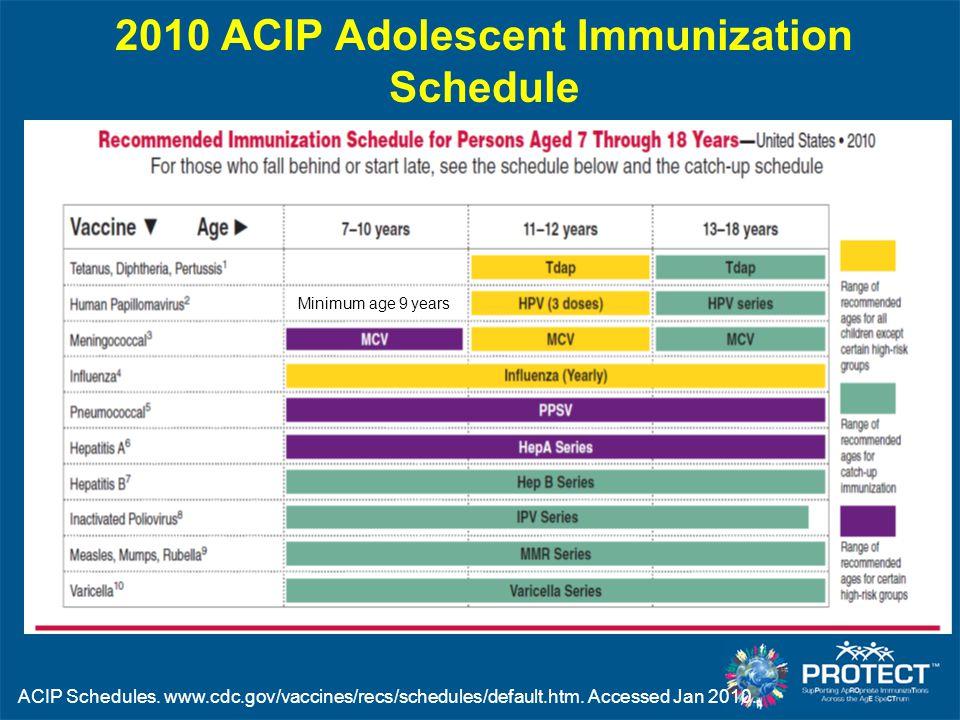 2010 ACIP Adolescent Immunization Schedule ACIP Schedules. www.cdc.gov/vaccines/recs/schedules/default.htm. Accessed Jan 2010. Minimum age 9 years