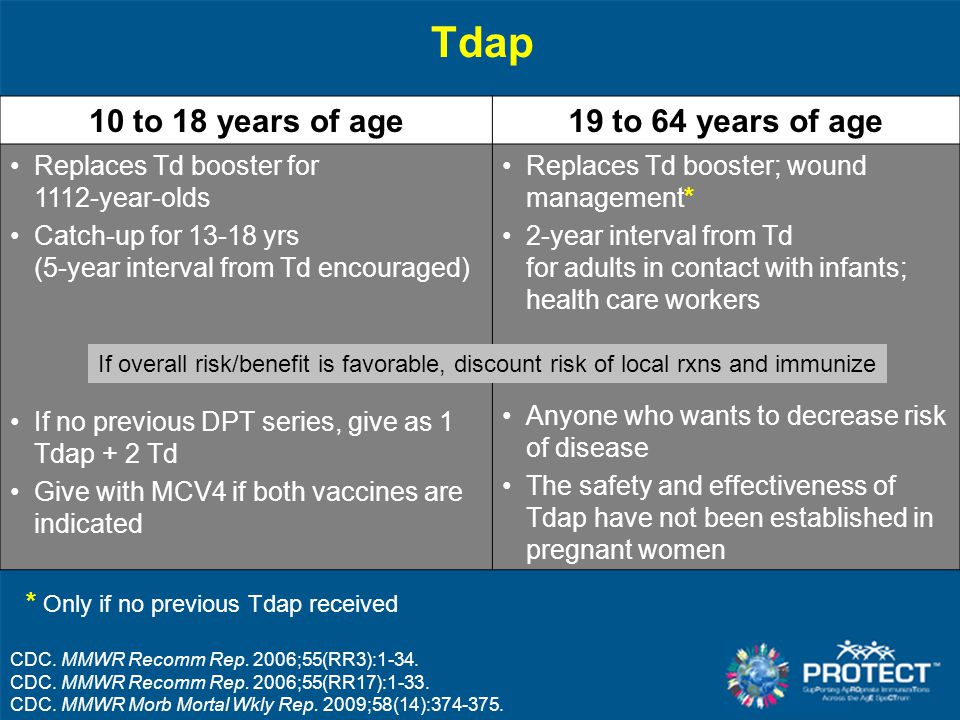 Tdap 10 to 18 years of age19 to 64 years of age Replaces Td booster for 11  12-year-olds Catch-up for 13-18 yrs (5-year interval from Td encouraged)