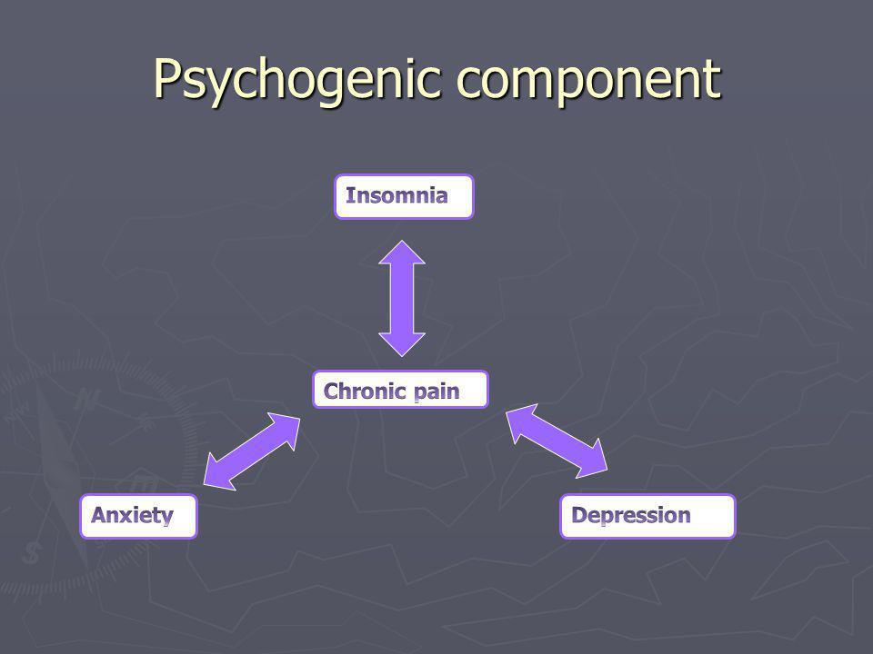 Psychogenic component