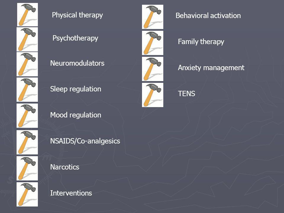 Physical therapy Psychotherapy Neuromodulators Sleep regulation Mood regulation NSAIDS/Co-analgesics Narcotics Interventions Behavioral activation Family therapy Anxiety management TENS
