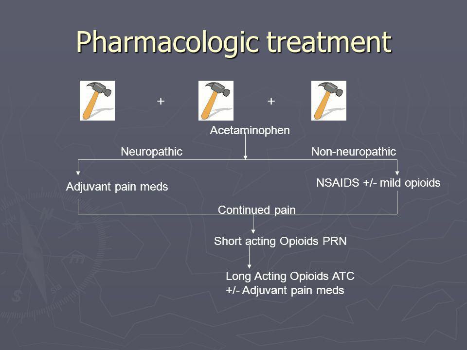 Pharmacologic treatment Acetaminophen Adjuvant pain meds NSAIDS +/- mild opioids Short acting Opioids PRN Long Acting Opioids ATC +/- Adjuvant pain meds Continued pain NeuropathicNon-neuropathic ++