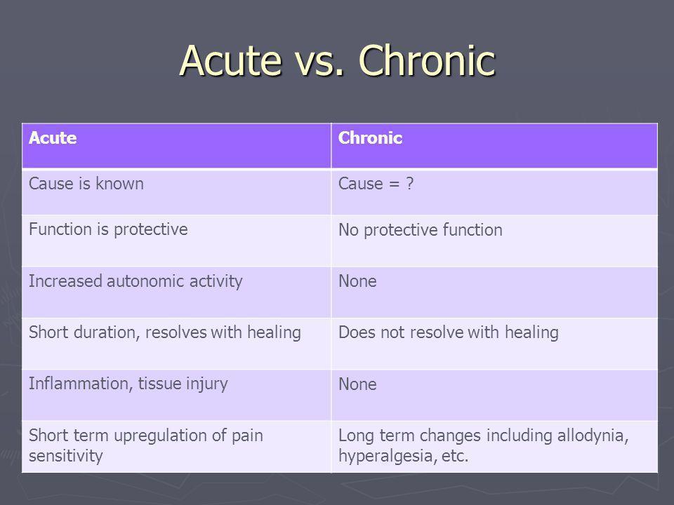 Acute vs.