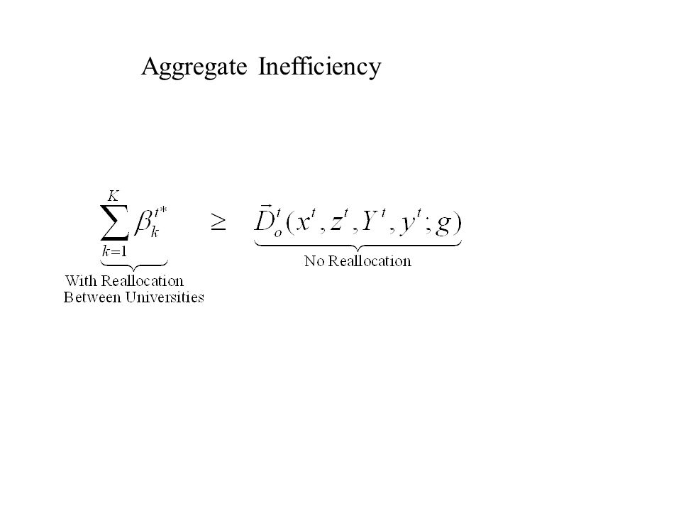 Aggregate Inefficiency
