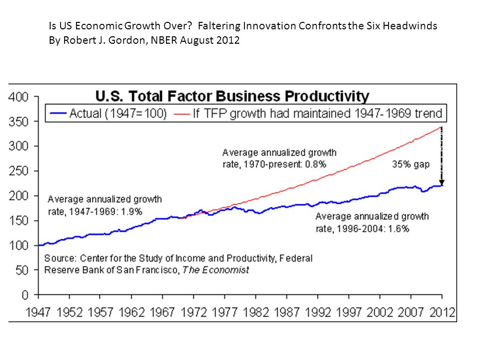 Is US Economic Growth Over? Faltering Innovation Confronts the Six Headwinds By Robert J. Gordon, NBER August 2012