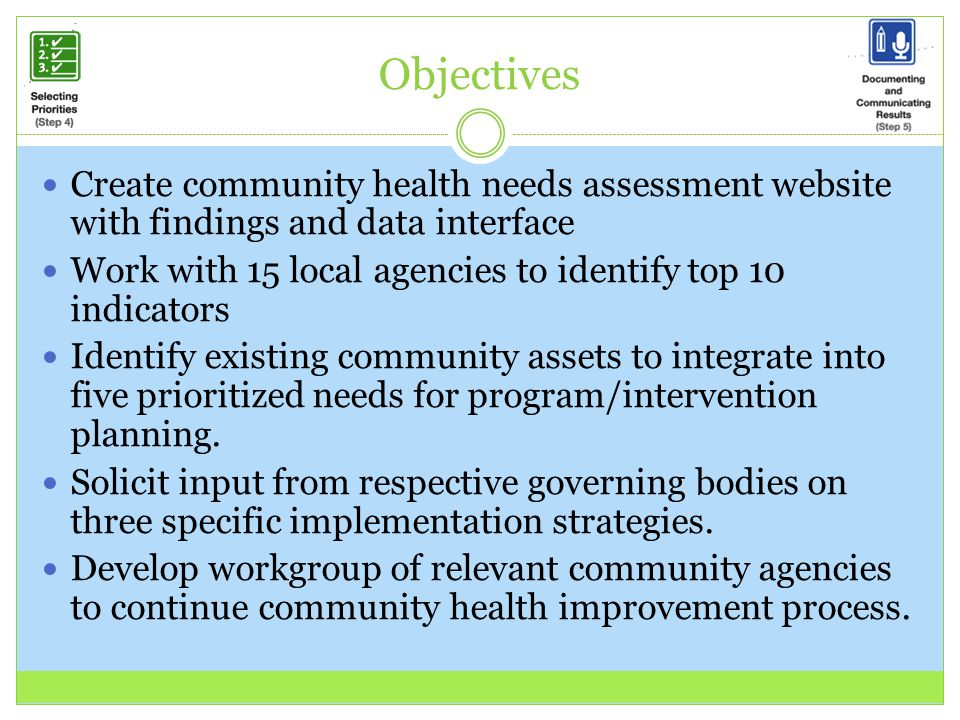Objectives Create community health needs assessment website with findings and data interface Work with 15 local agencies to identify top 10 indicators Identify existing community assets to integrate into five prioritized needs for program/intervention planning.