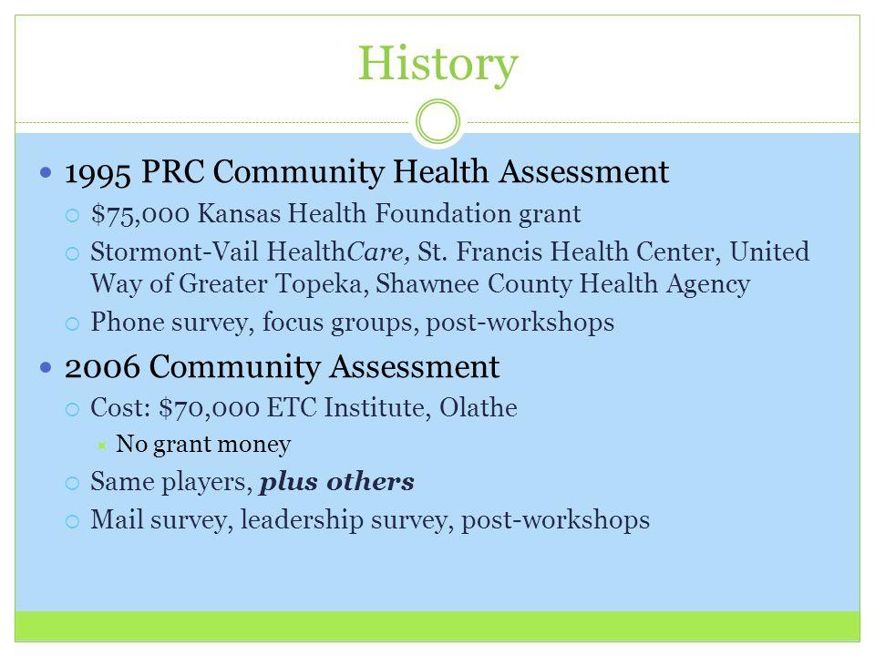 History 1995 PRC Community Health Assessment  $75,000 Kansas Health Foundation grant  Stormont-Vail HealthCare, St.
