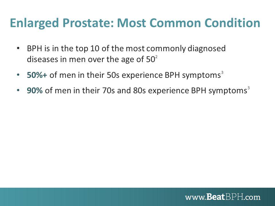 What is Benign Prostatic Hyperplasia(BPH).