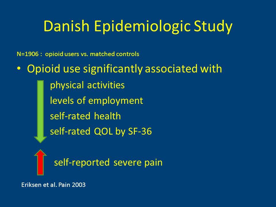 Danish Epidemiologic Study N=1906 : opioid users vs.