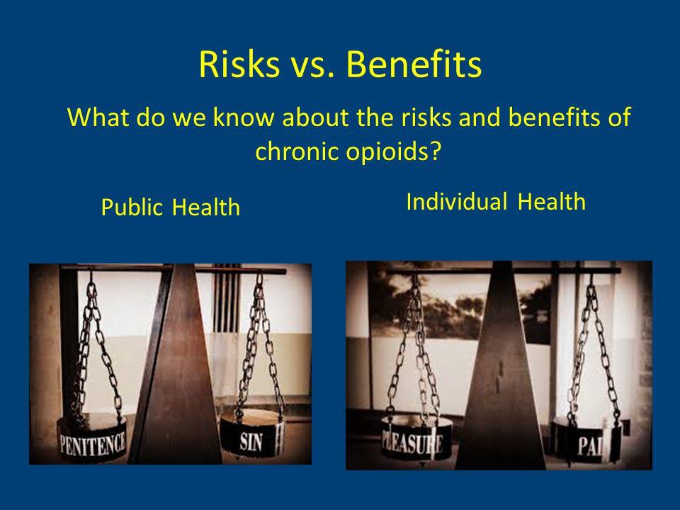 Risks vs.