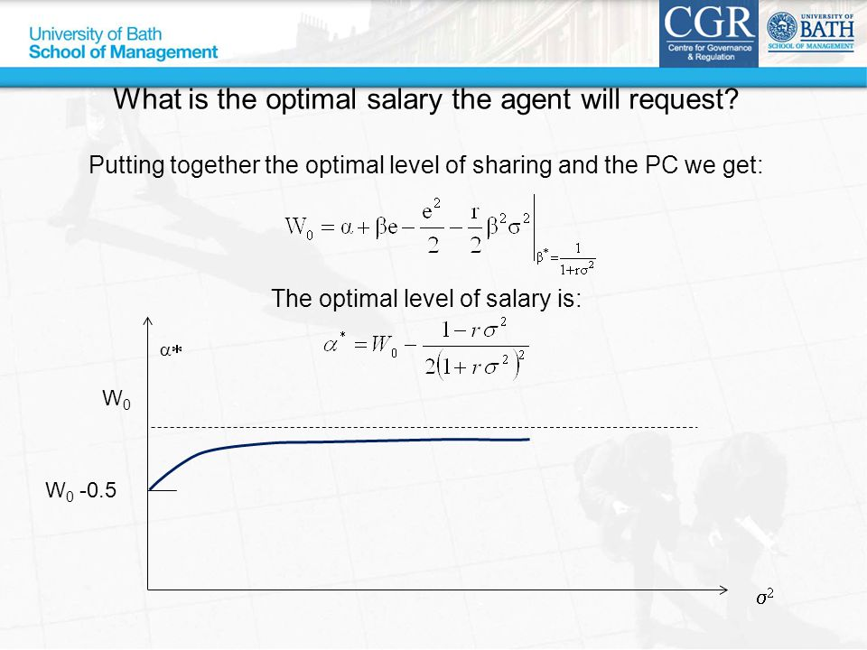The optimal level of salary is:   W0W0 W 0 -0.5 What is the optimal salary the agent will request.