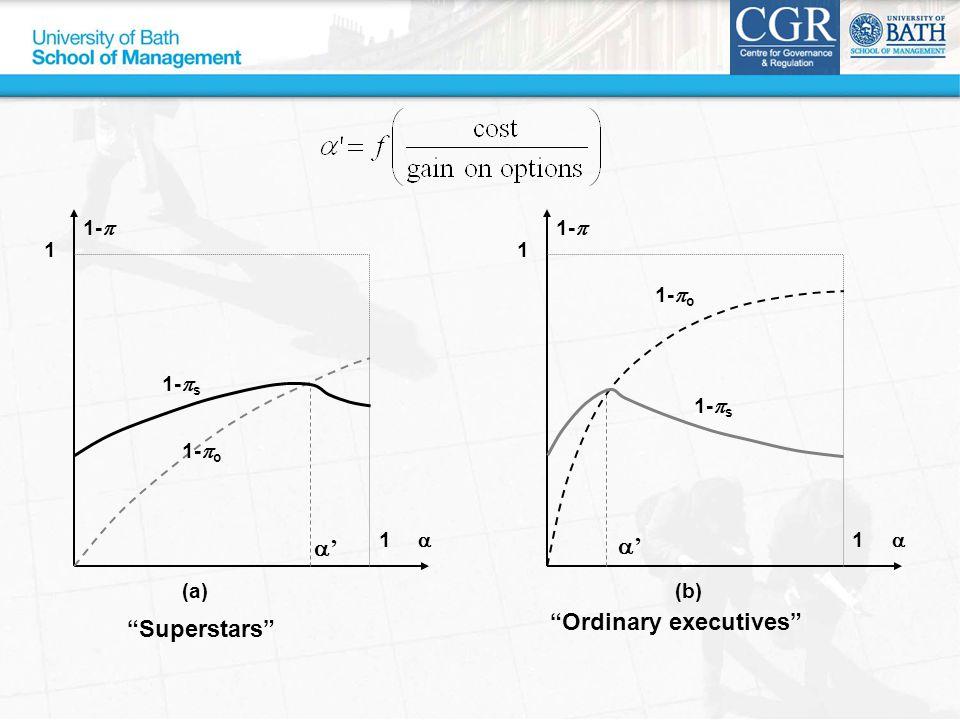  1-  s 1-  o 1-  1 1  1-  s 1-  o 1-  1 1 (a)(b) '' '' Superstars Ordinary executives