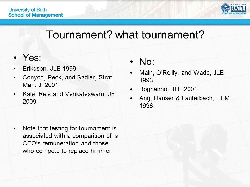 Tournament. what tournament. Yes: Eriksson, JLE 1999 Conyon, Peck, and Sadler, Strat.