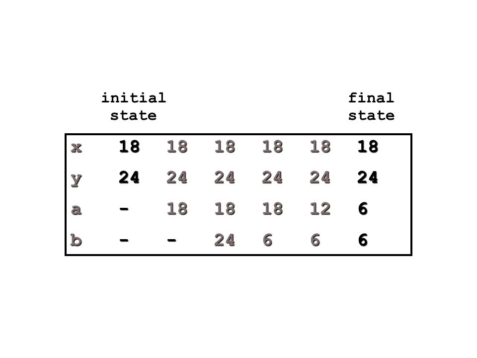 x181818181818 y242424242424 a-181818126 b--24666 initial state final state