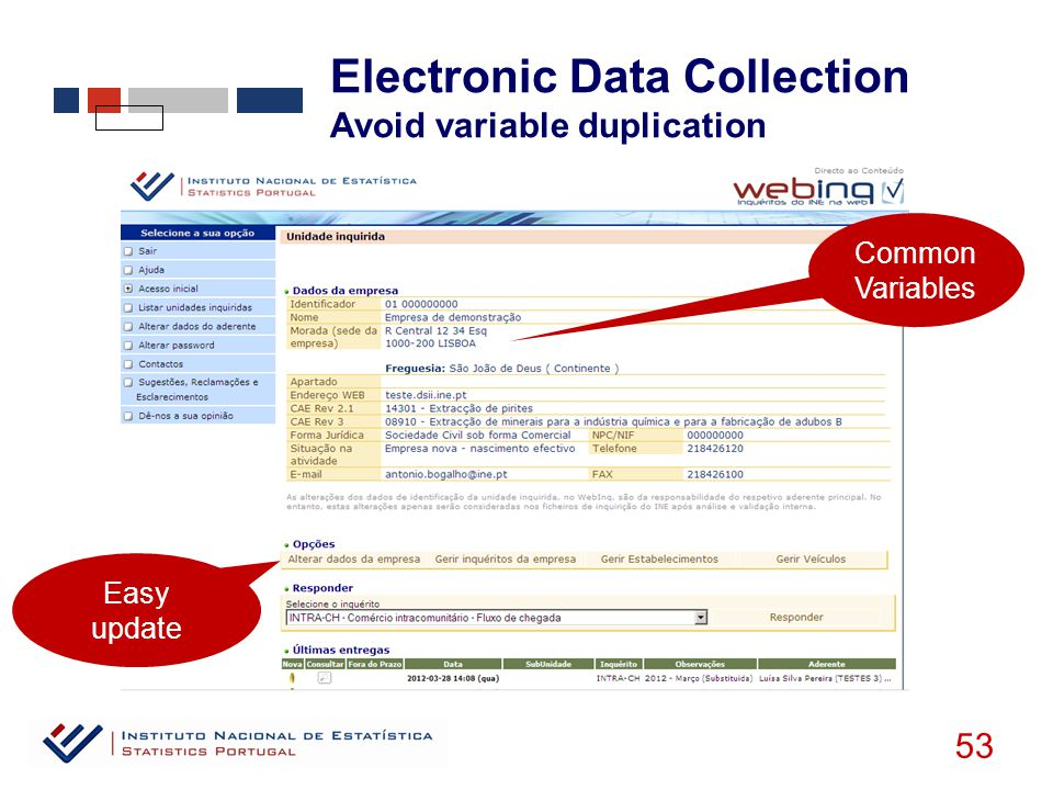 Electronic Data Collection Avoid variable duplication 53 Common Variables Easy update