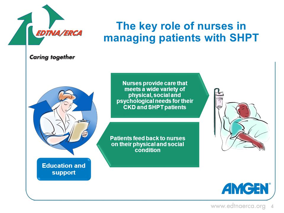 4 The key role of nurses in managing patients with SHPT Nurses provide care that meets a wide variety of physical, social and psychological needs for their CKD and SHPT patients Patients feed back to nurses on their physical and social condition Education and support