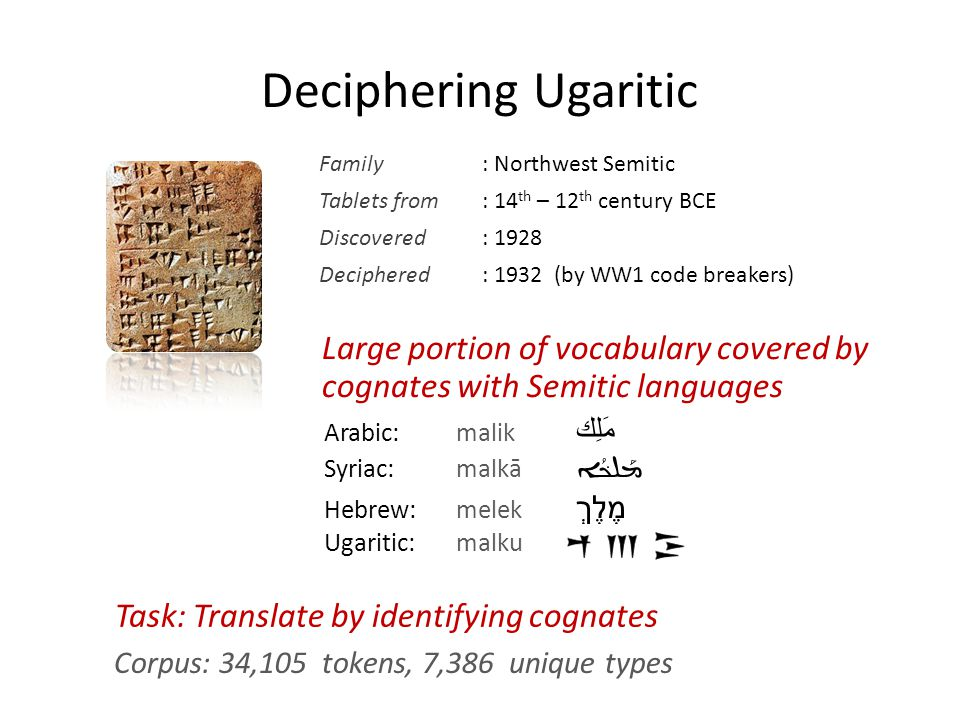 Deciphering Ugaritic Family: Northwest Semitic Tablets from: 14 th – 12 th century BCE Discovered: 1928 Deciphered: 1932 (by WW1 code breakers) Large
