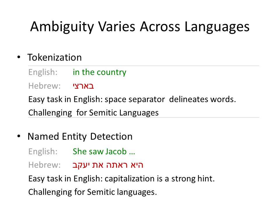 Ambiguity Varies Across Languages Tokenization English:in the country Hebrew: בארצי Easy task in English: space separator delineates words. Challengin