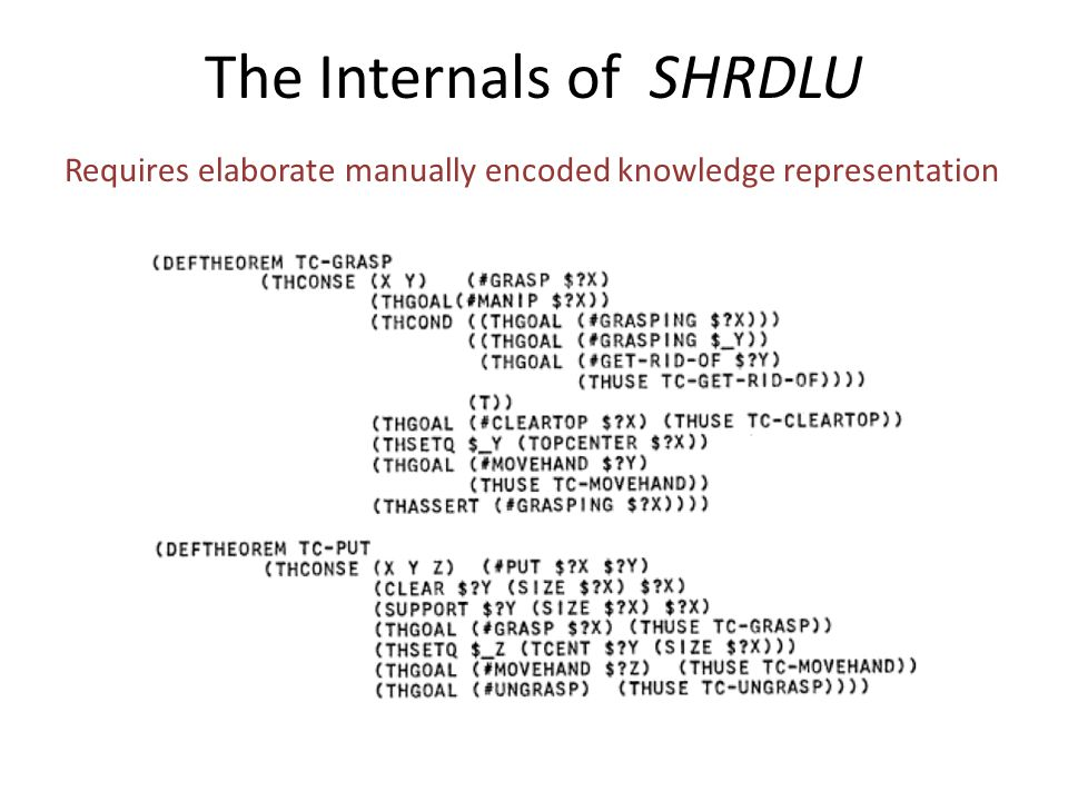 The Internals of SHRDLU Requires elaborate manually encoded knowledge representation