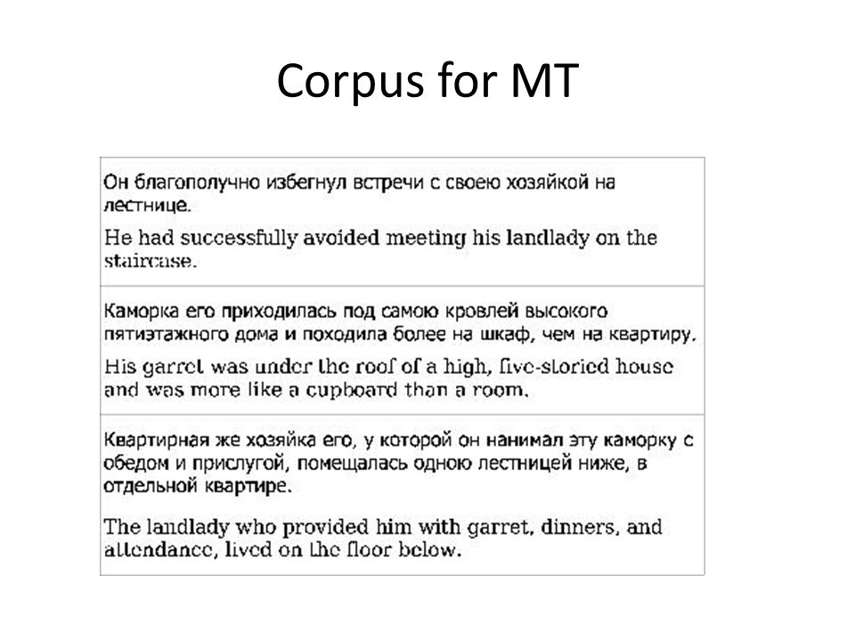 Corpus for MT