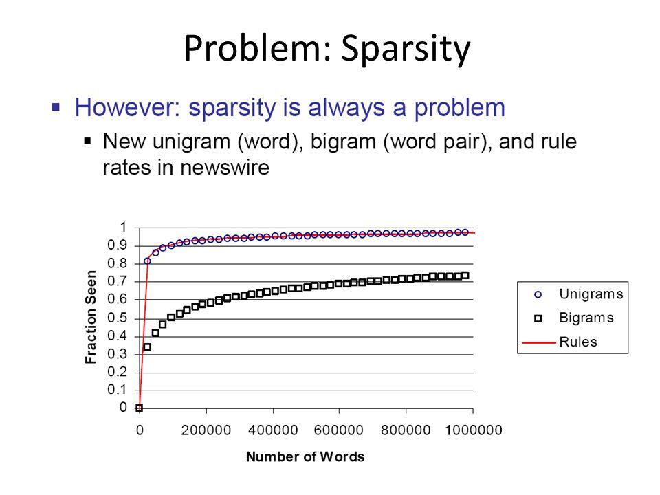 Problem: Sparsity