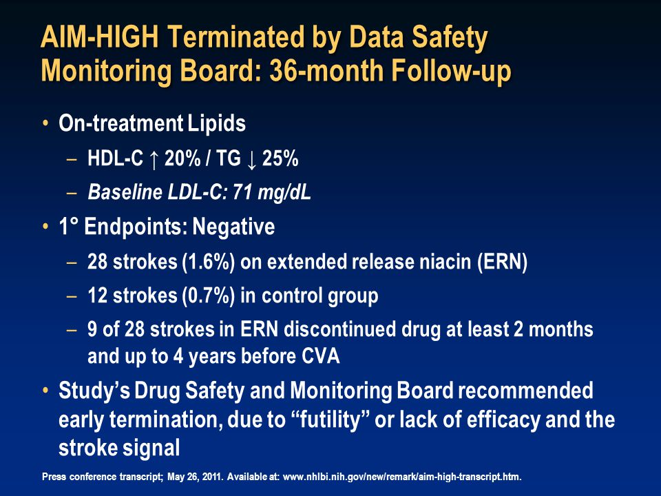 AIM-HIGH Terminated by Data Safety Monitoring Board: 36-month Follow-up On-treatment Lipids – HDL-C ↑ 20% / TG ↓ 25% – Baseline LDL-C: 71 mg/dL 1° Endpoints: Negative – 28 strokes (1.6%) on extended release niacin (ERN) – 12 strokes (0.7%) in control group – 9 of 28 strokes in ERN discontinued drug at least 2 months and up to 4 years before CVA Study's Drug Safety and Monitoring Board recommended early termination, due to futility or lack of efficacy and the stroke signal Press conference transcript; May 26, 2011.