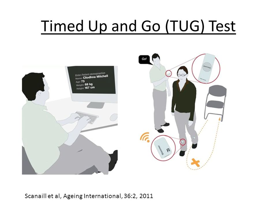 Timed Up and Go (TUG) Test Scanaill et al, Ageing International, 36:2, 2011