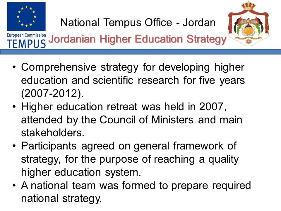 National Tempus Office - Jordan Bologna Seminar at Univ. of Jordan