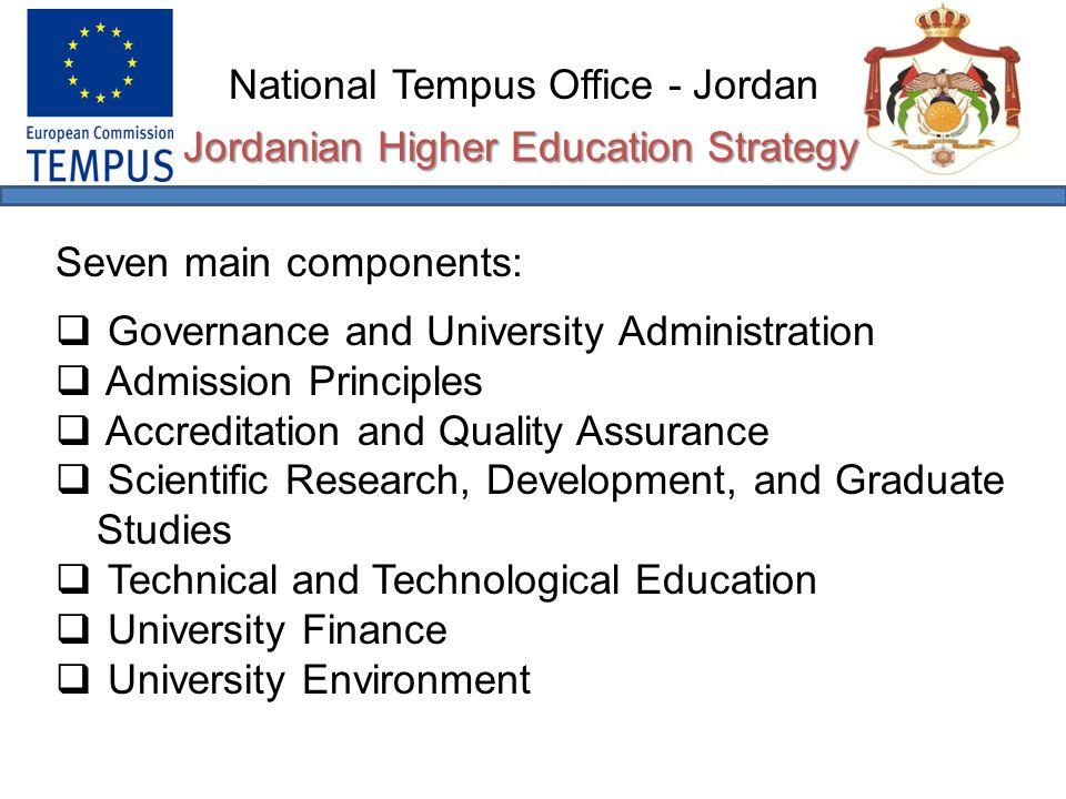 National Tempus Office - Jordan Typical Tempus Information Day