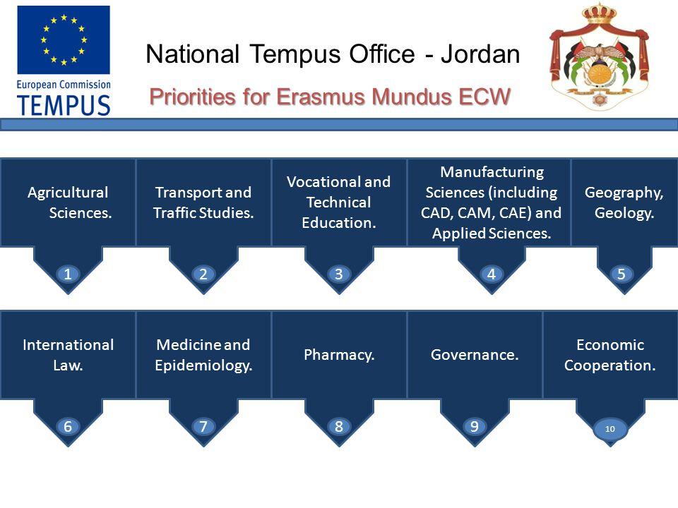 National Tempus Office - Jordan Universities in Jordan Public Universities (10) University of Jordan Yarmouk University Mutah University Jordan Univ.
