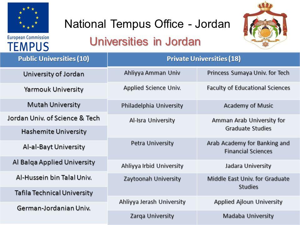 National Tempus Office - Jordan Erasmus Mundus External Cooperation Window: Three projects through Lot 3 that include Jordan, Lebanon, and Syria.