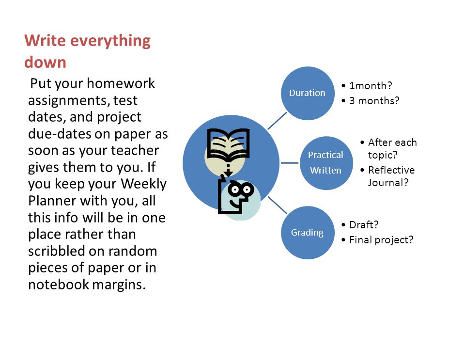 Write everything down Duration 1month. 3 months. Practical Written After each topic.