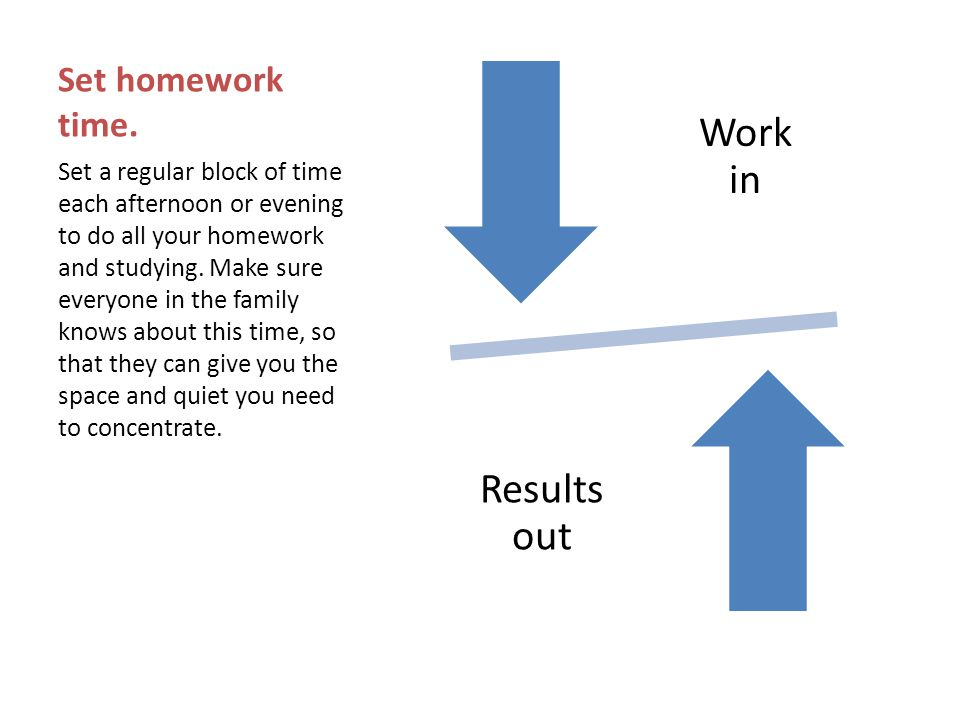 Set homework time. Work in Results out Set a regular block of time each afternoon or evening to do all your homework and studying. Make sure everyone