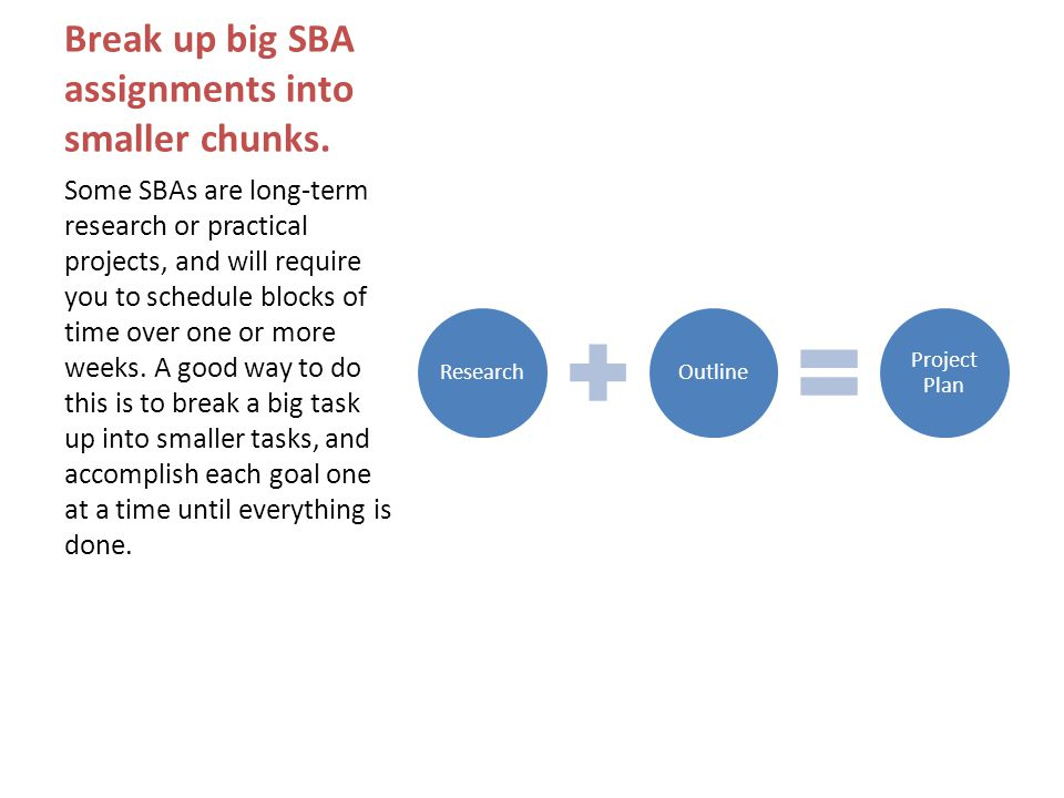 Break up big SBA assignments into smaller chunks. ResearchOutline Project Plan Some SBAs are long-term research or practical projects, and will requir