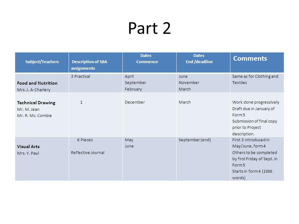 Part 2 Subject/Teachers Description of SBA assignments Dates Commence Dates End /deadline Comments Food and Nutrition Mrs.