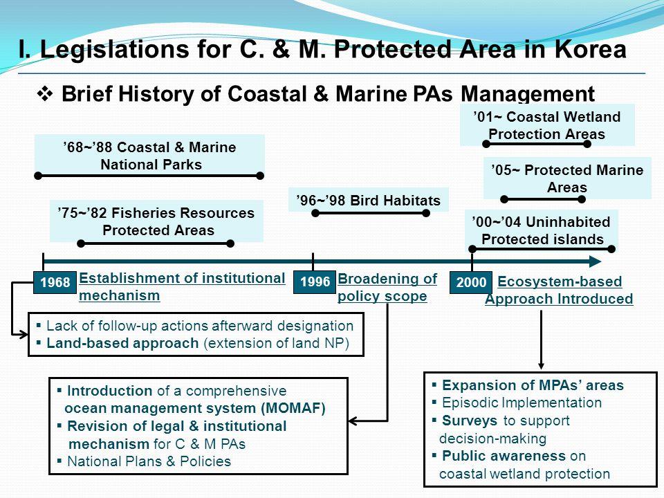 I.Legislations for C. & M.
